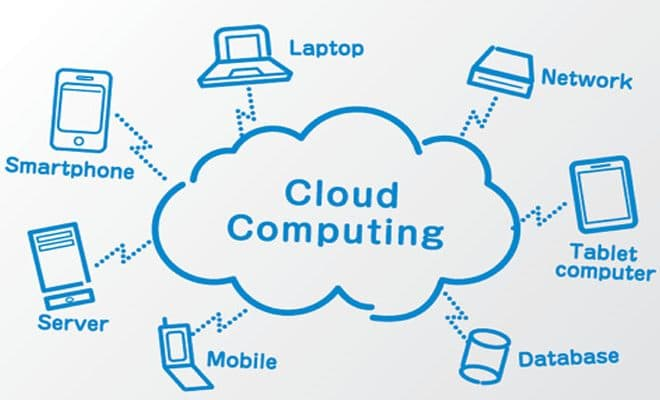 Risks and Benefits of Cloud Computing